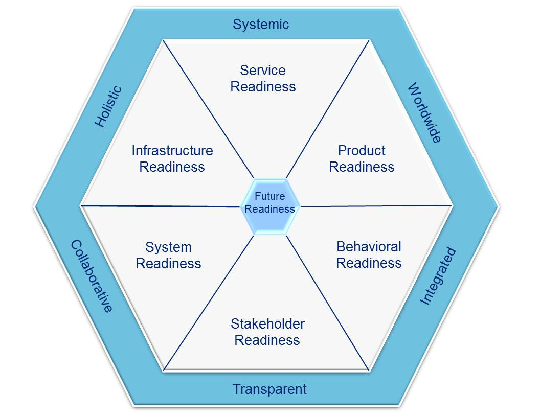 corporations and stakeholders What determines the importance of stakeholder-organization relationships the  notion of  corporate-stakeholder relationships stakeholder.